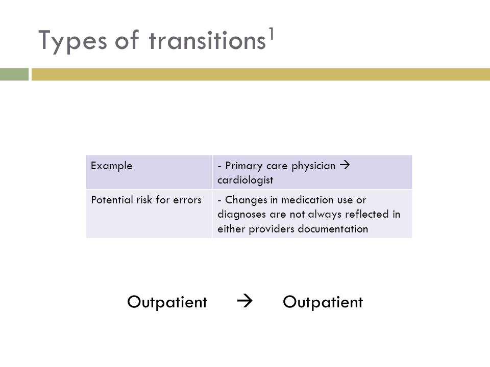 Types of transitions1 Outpatient  Example