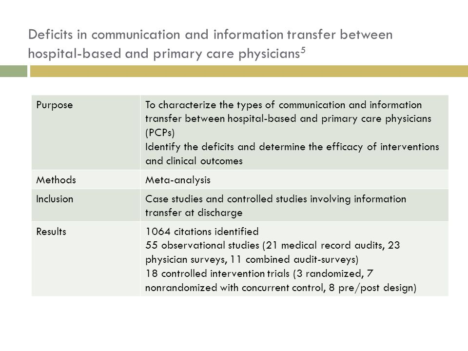 Deficits in communication and information transfer between hospital-based and primary care physicians5