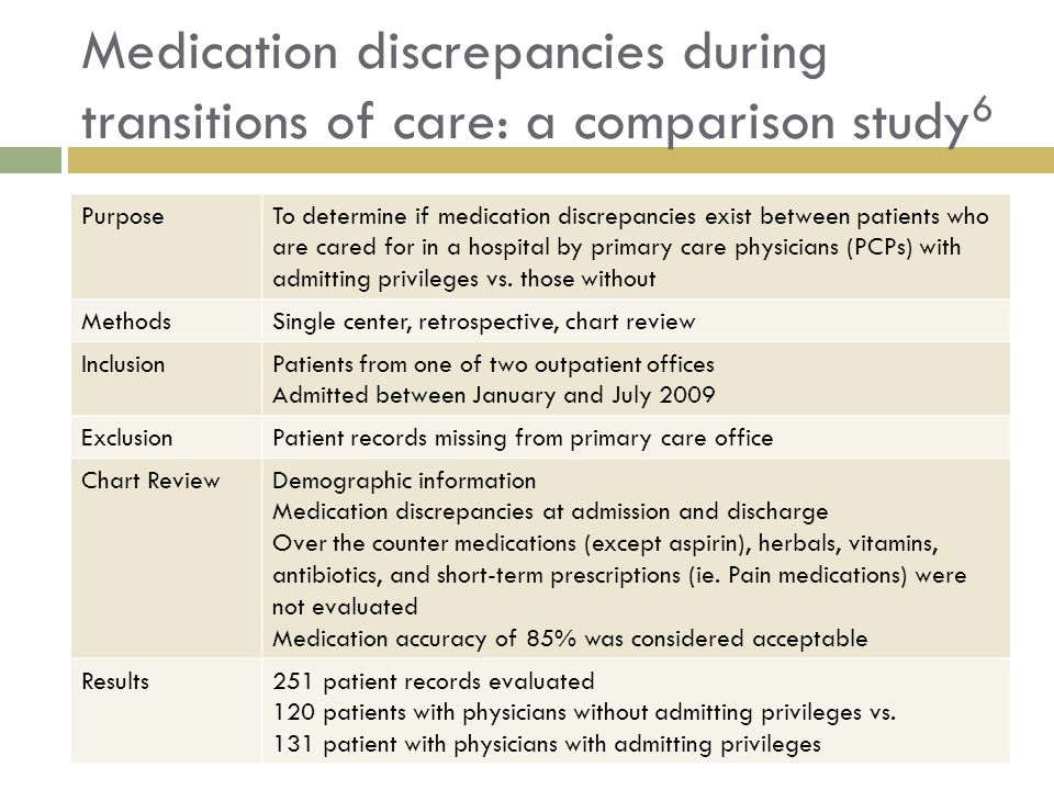 Medication discrepancies during transitions of care: a comparison study6