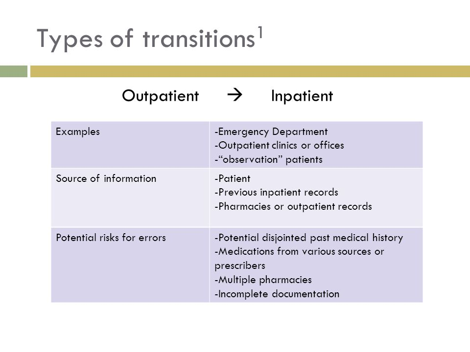 Types of transitions1 Outpatient  Inpatient Examples