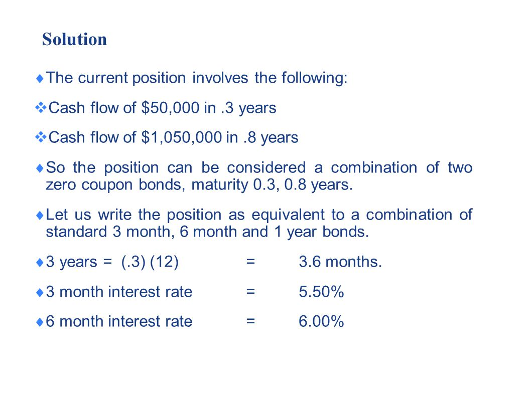 Effective interest rate for 3. 6 months zero coupon bond. = 5. 50 + (