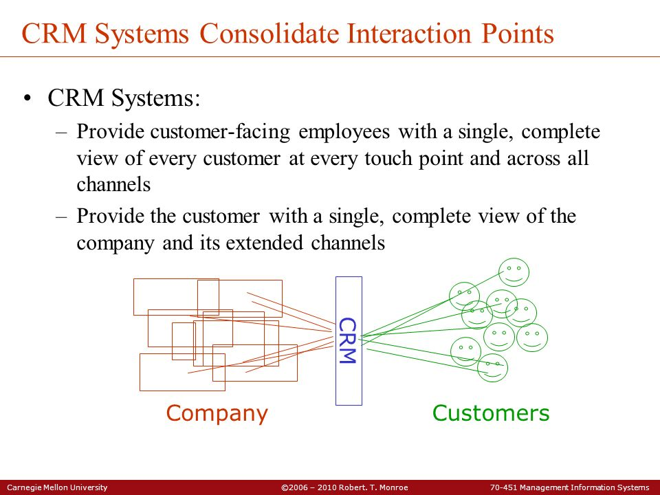 CRM Systems Consolidate Interaction Points