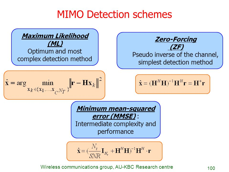 MIMO Detection schemes