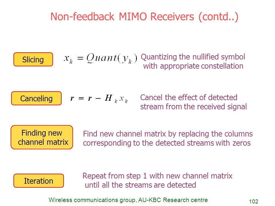 Non-feedback MIMO Receivers (contd..)