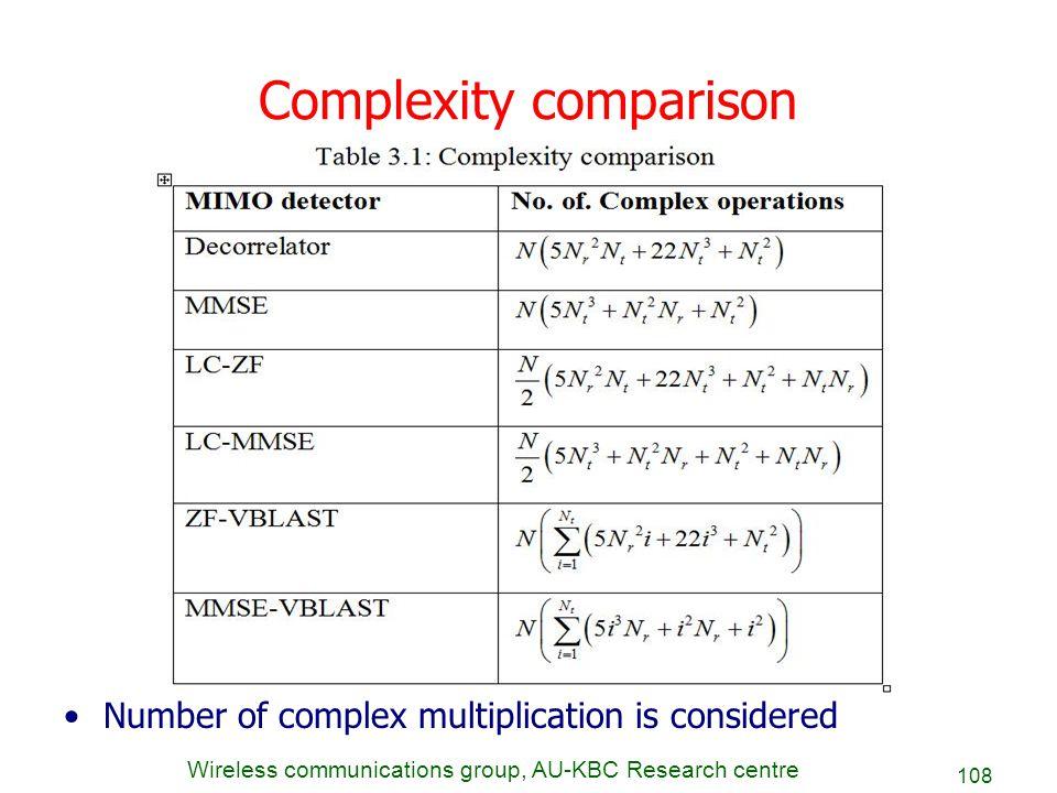 Complexity comparison