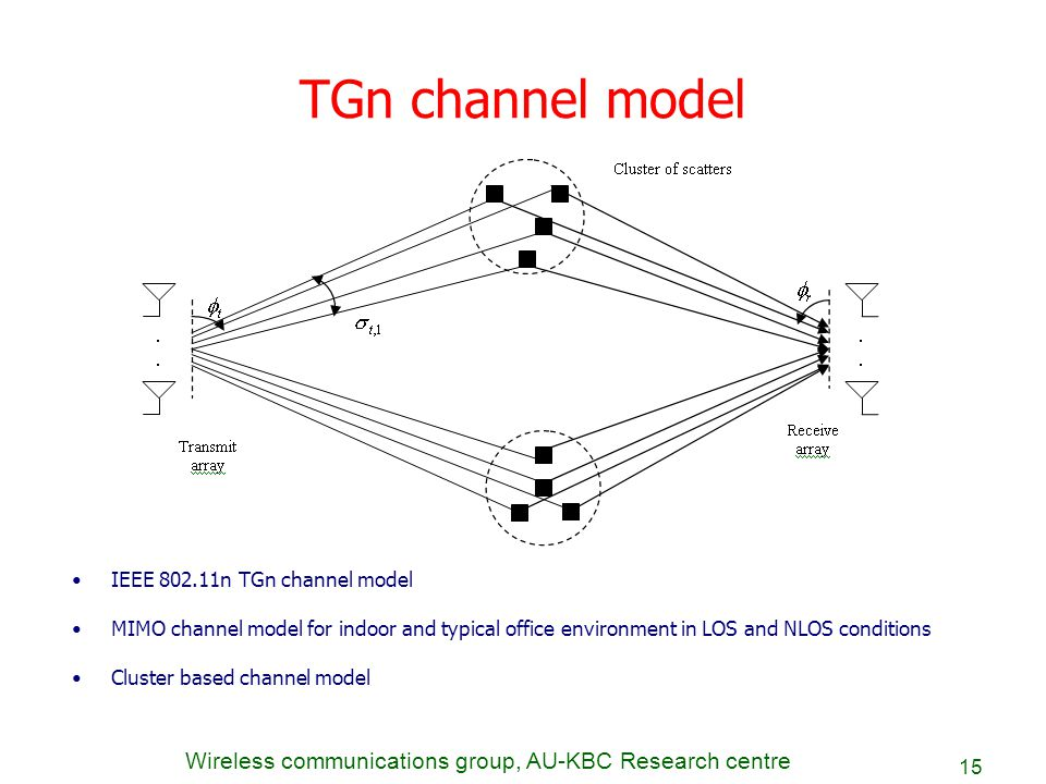 TGn channel model IEEE 802.11n TGn channel model