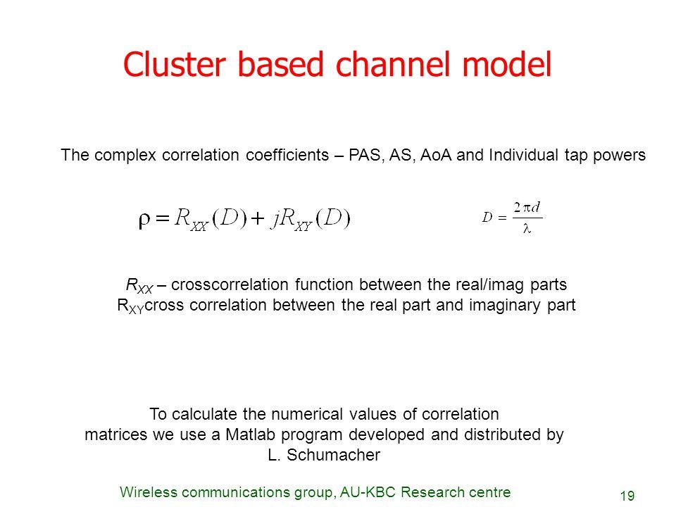 Cluster based channel model
