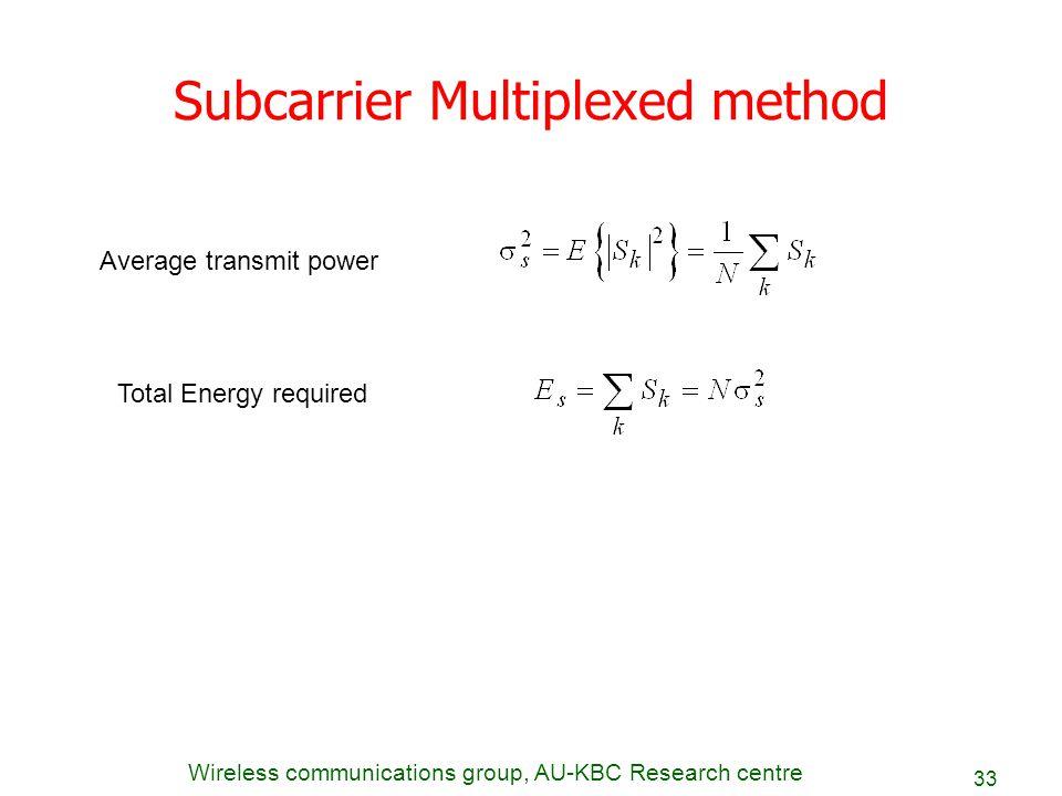 Subcarrier Multiplexed method