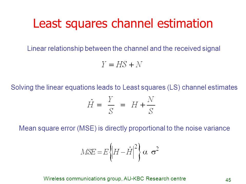 Least squares channel estimation