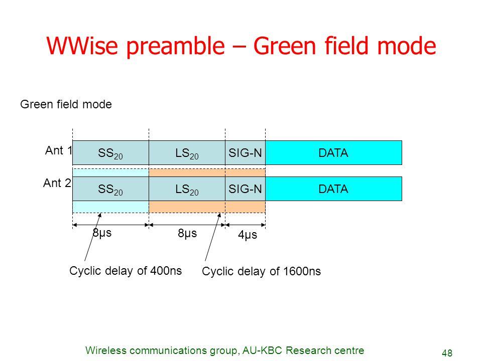 WWise preamble – Green field mode