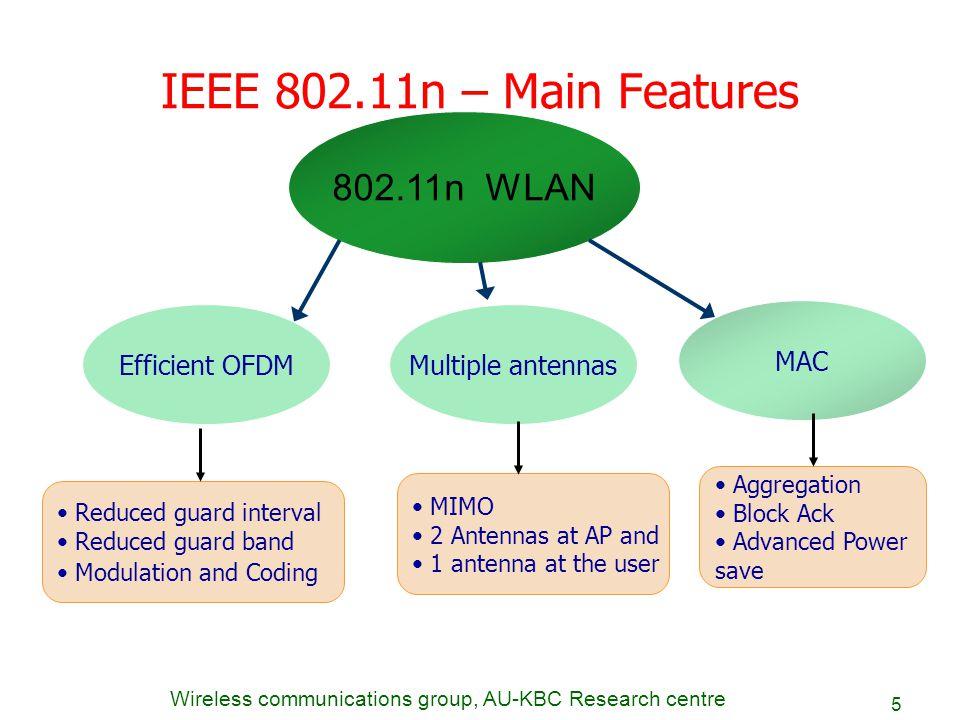 IEEE 802.11n – Main Features 802.11n WLAN Efficient OFDM