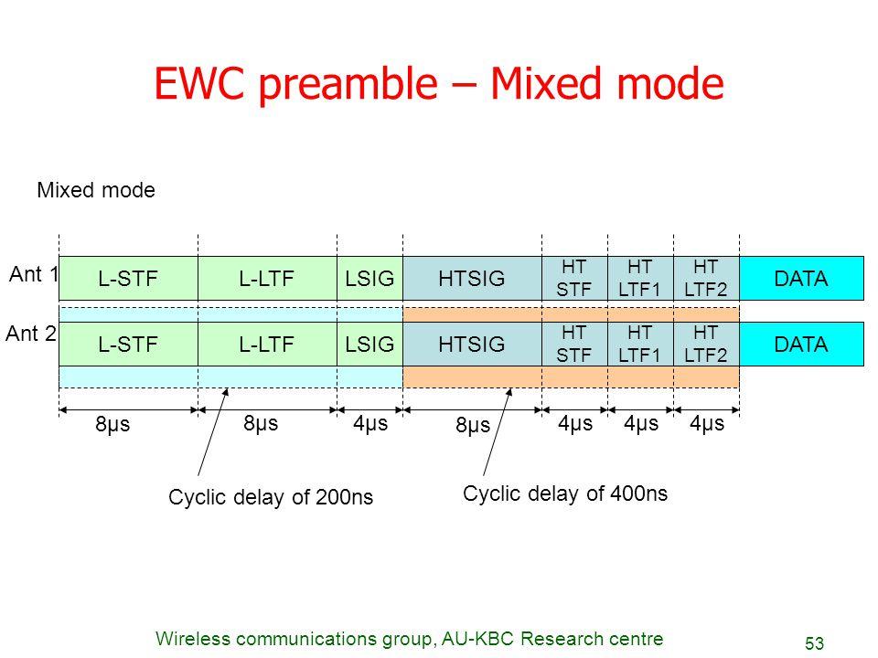 EWC preamble – Mixed mode