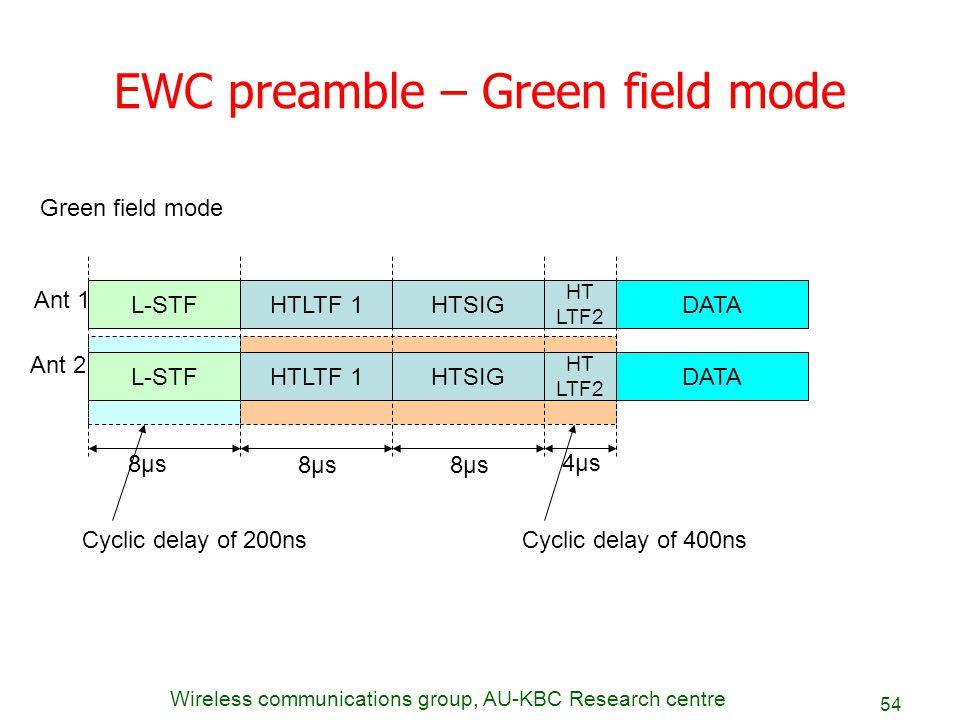 EWC preamble – Green field mode