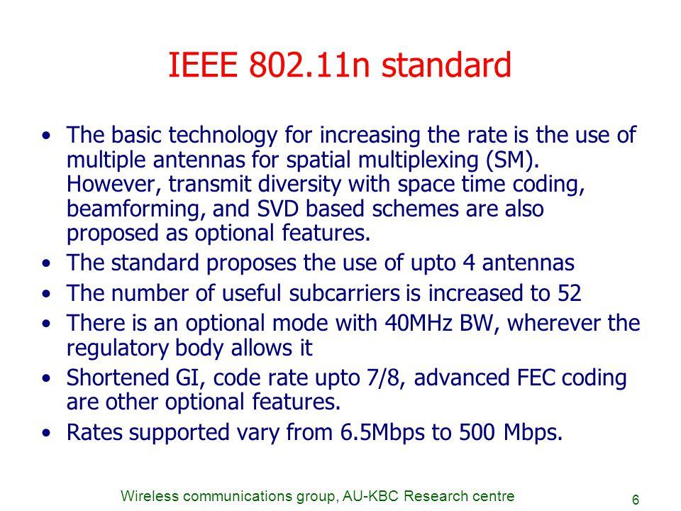 IEEE 802.11n standard