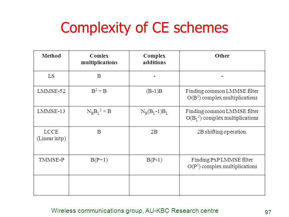 Complexity of CE schemes