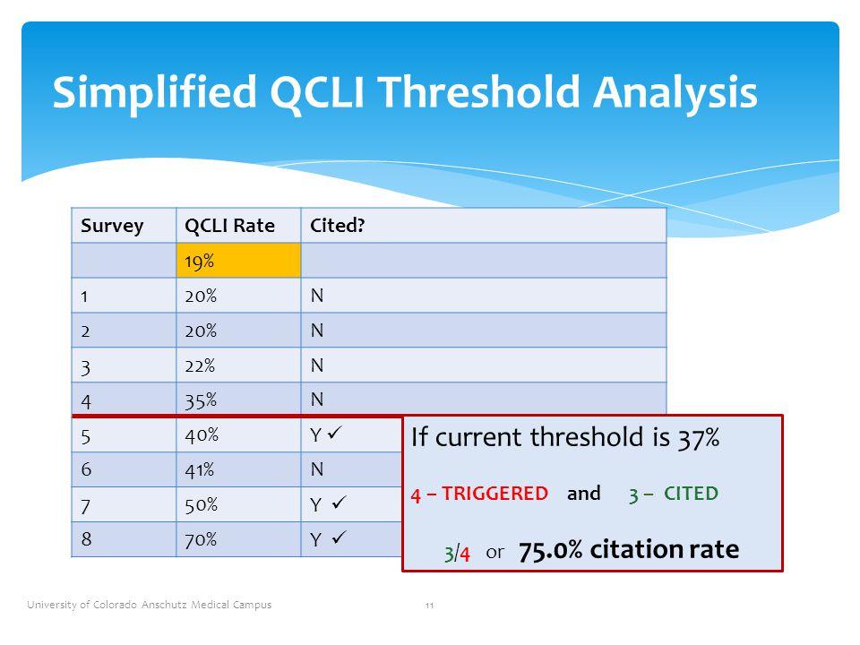 Simplified QCLI Threshold Analysis