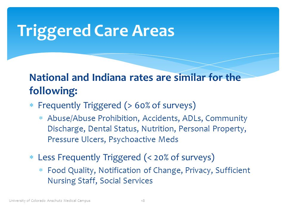 Triggered Care Areas National and Indiana rates are similar for the following: Frequently Triggered (> 60% of surveys)