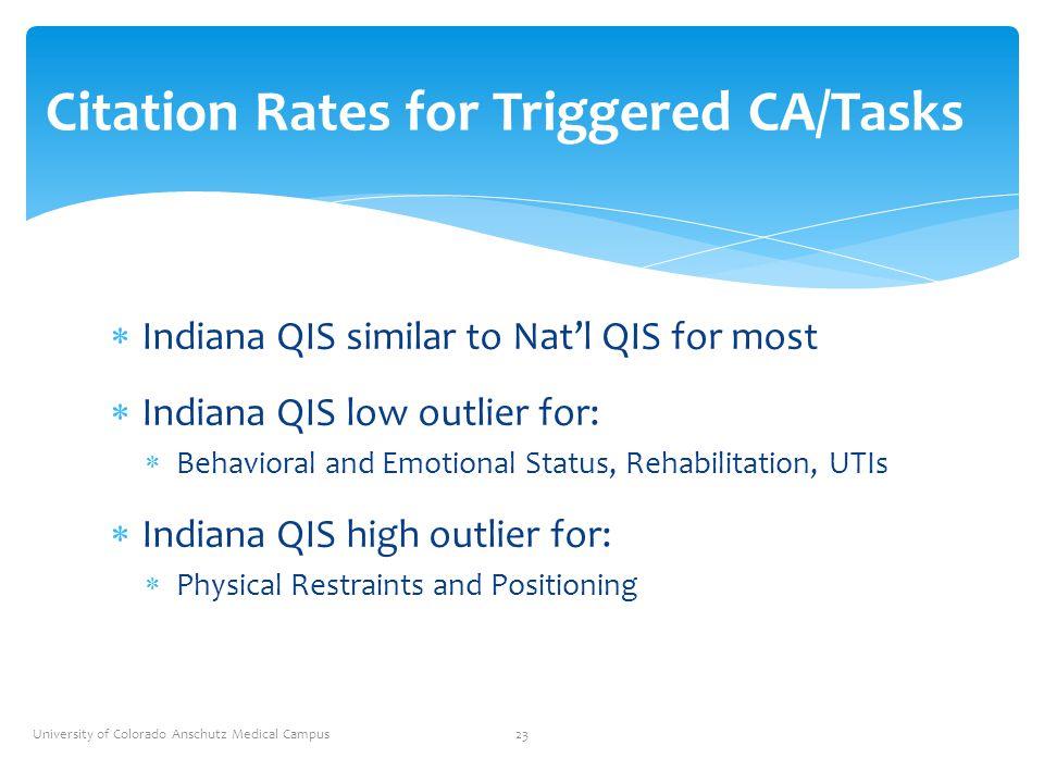 Citation Rates for Triggered CA/Tasks