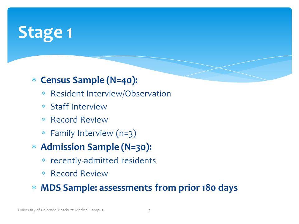Stage 1 Census Sample (N=40): Admission Sample (N=30):