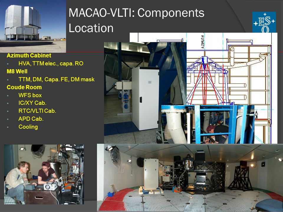 MACAO-VLTI: Components Location