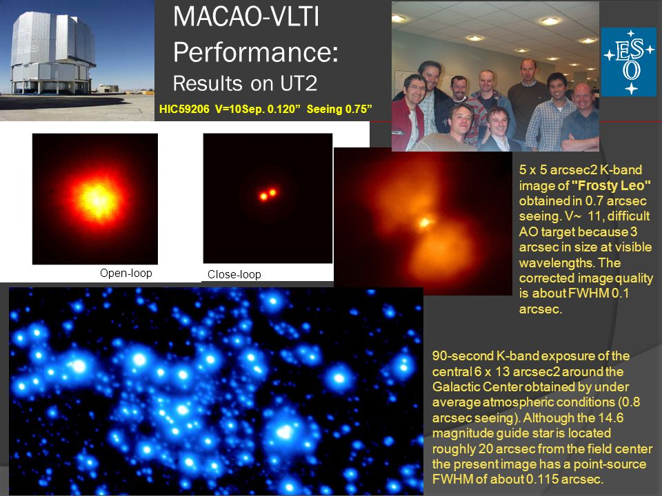 MACAO-VLTI Performance: Results on UT2