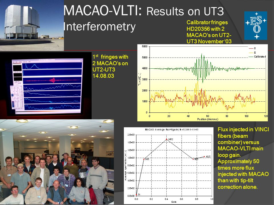 MACAO-VLTI: Results on UT3 Interferometry