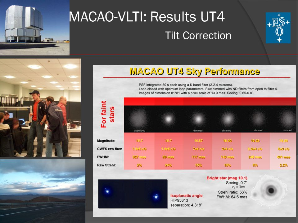 MACAO-VLTI: Results UT4 Tilt Correction