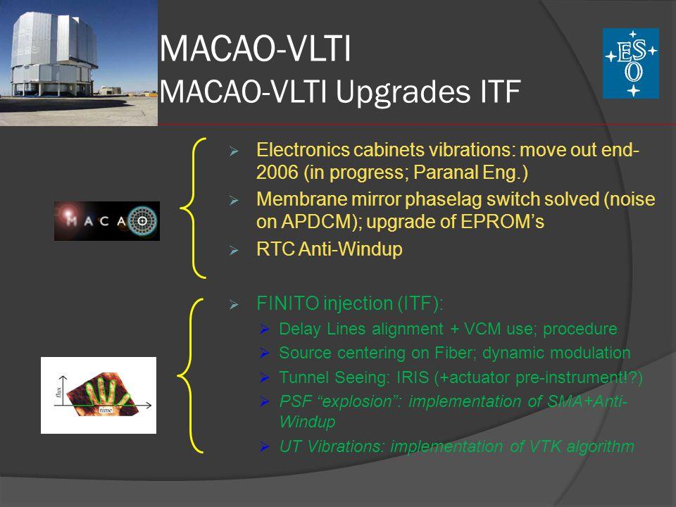 MACAO-VLTI MACAO-VLTI Upgrades ITF