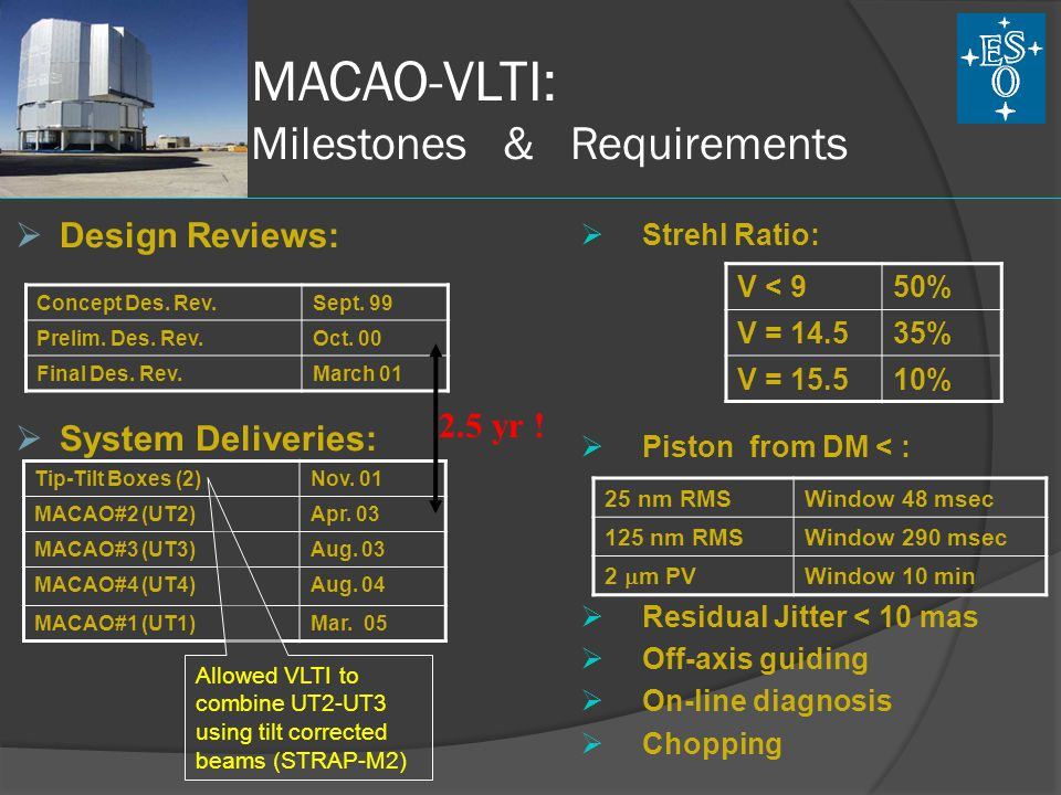 MACAO-VLTI: Milestones & Requirements