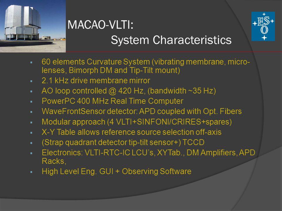 MACAO-VLTI: System Characteristics