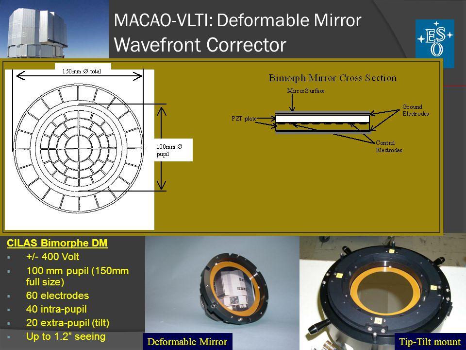 MACAO-VLTI: Deformable Mirror Wavefront Corrector