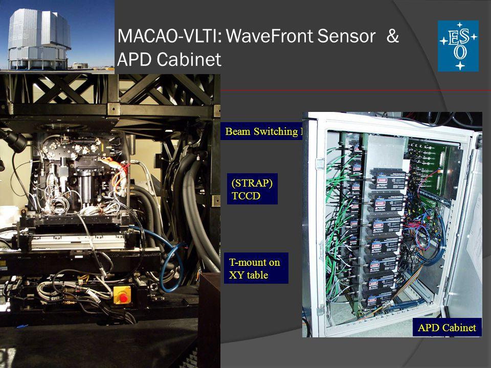 MACAO-VLTI: WaveFront Sensor & APD Cabinet