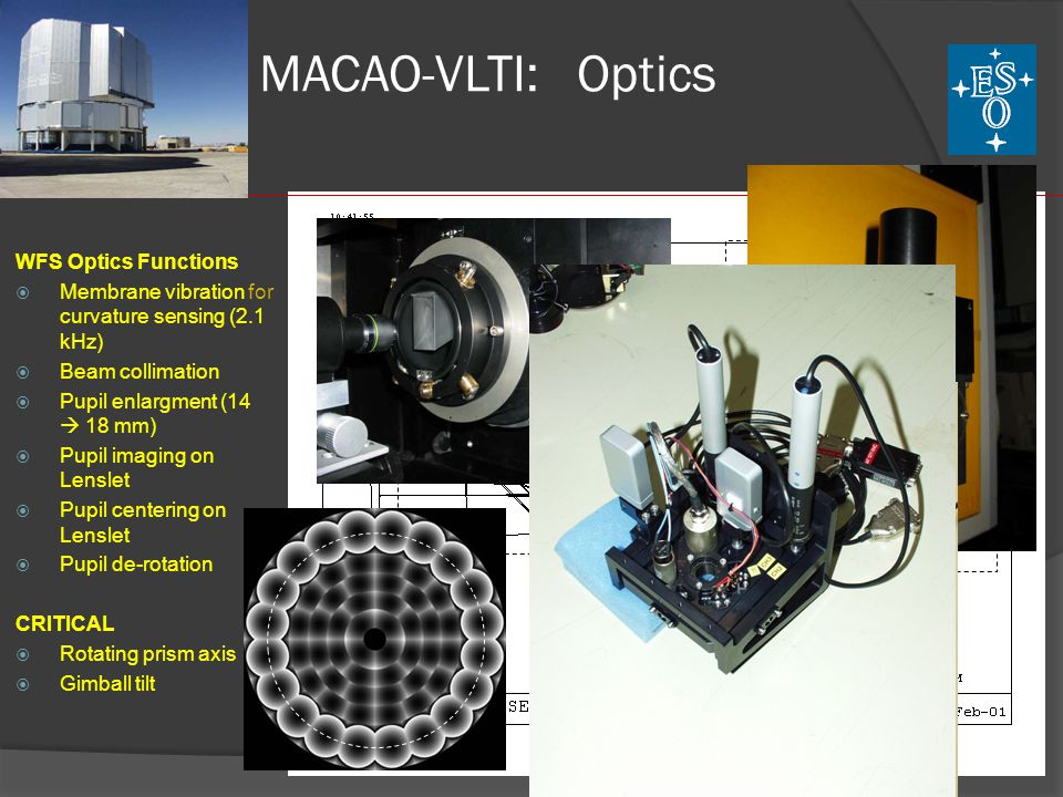 MACAO-VLTI: Optics WFS Optics Functions