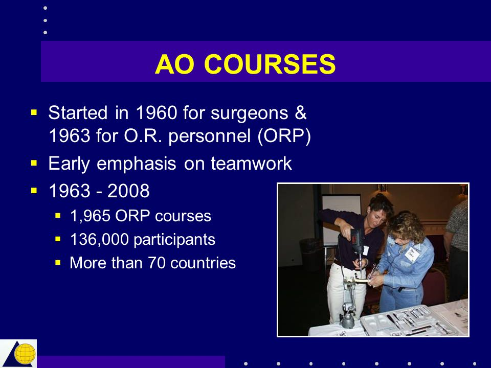 AO COURSES Started in 1960 for surgeons & 1963 for O.R. personnel (ORP) Early emphasis on teamwork.