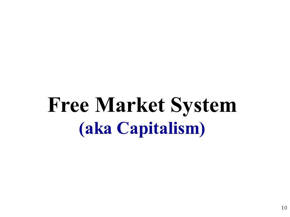 Free Market System (aka Capitalism)