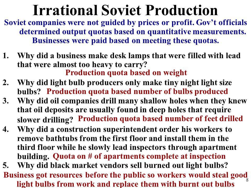 Irrational Soviet Production