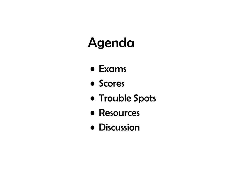 Agenda Exams Scores Trouble Spots Resources Discussion
