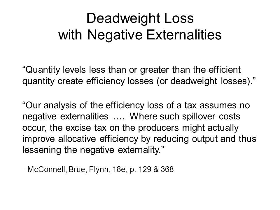 Deadweight Loss with Negative Externalities