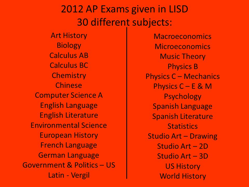 2012 AP Exams given in LISD 30 different subjects: