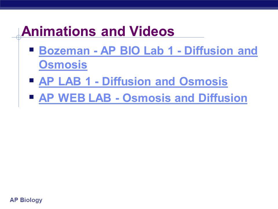 Animations and Videos Bozeman - AP BIO Lab 1 - Diffusion and Osmosis