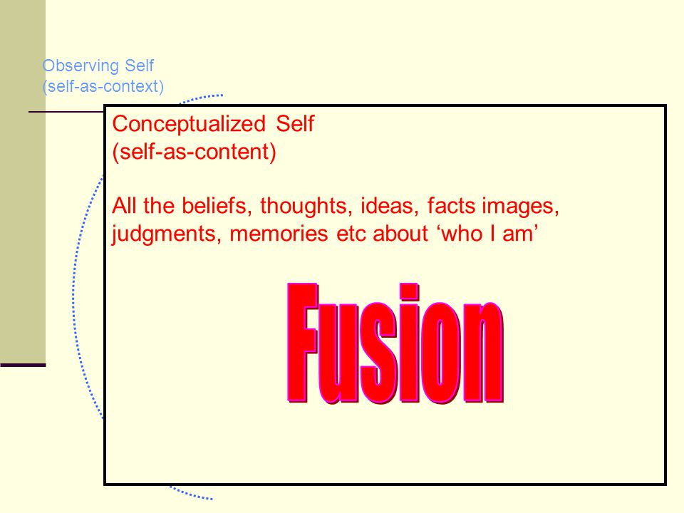 Fusion Conceptualized Self (self-as-content)