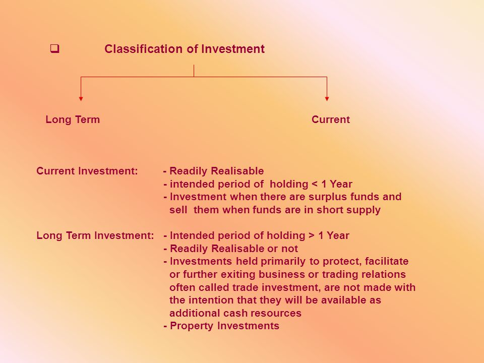 Classification of Investment