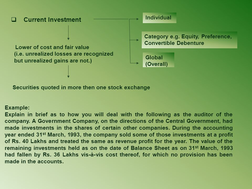 Current Investment Individual
