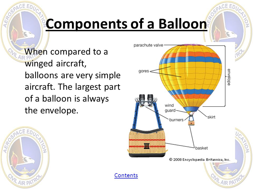 Components of a Balloon