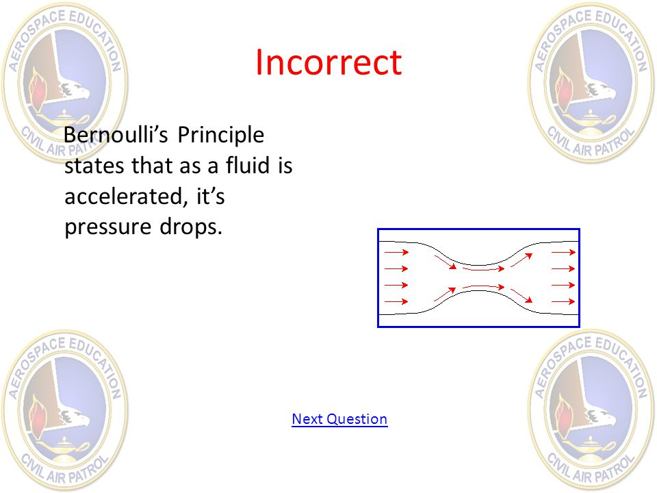 Incorrect Bernoulli's Principle states that as a fluid is accelerated, it's pressure drops.