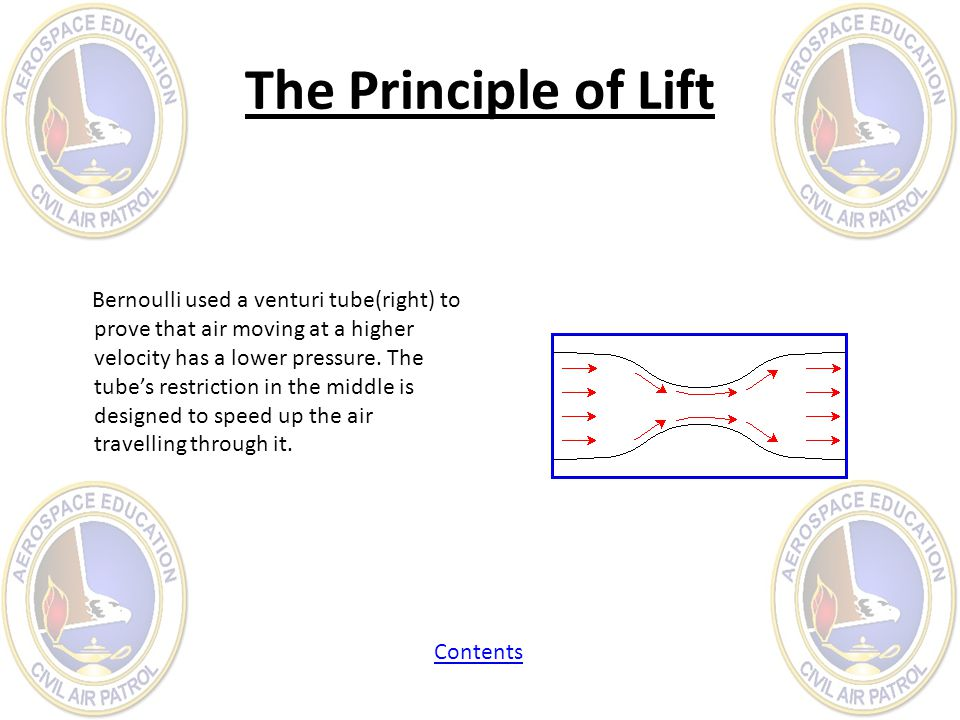 The Principle of Lift Contents