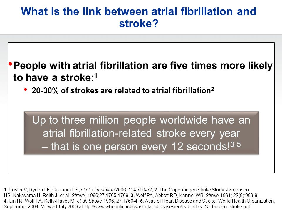 What is the link between atrial fibrillation and stroke