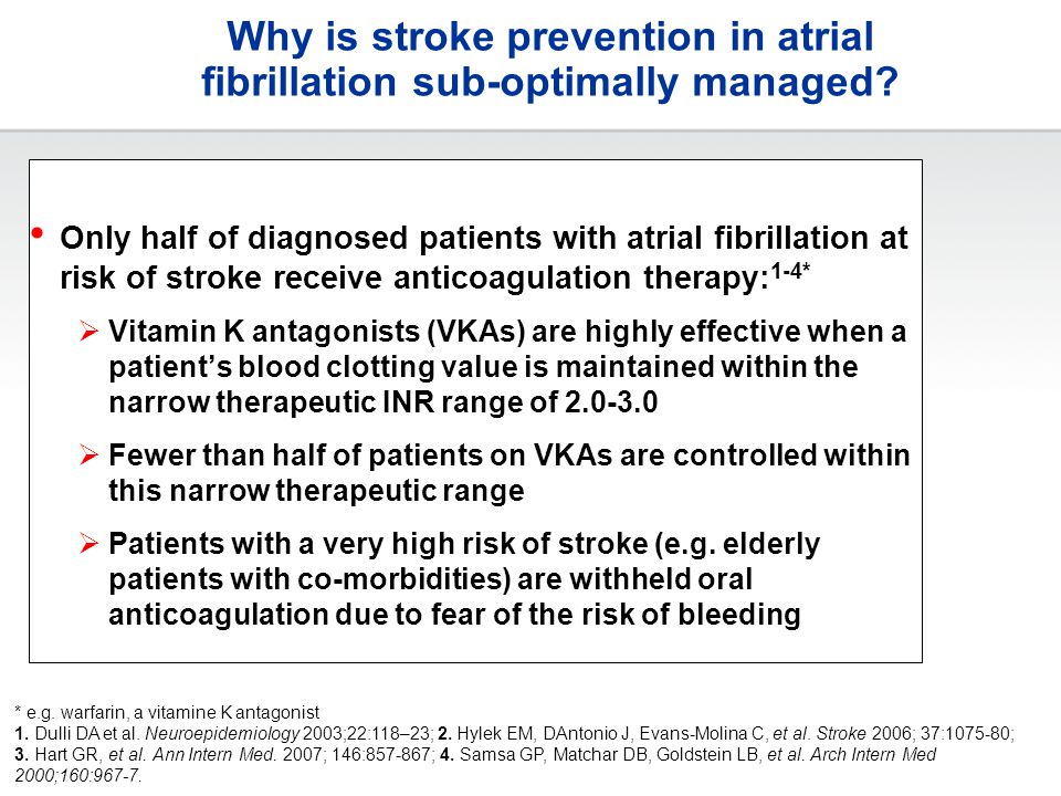 Why is stroke prevention in atrial fibrillation sub-optimally managed