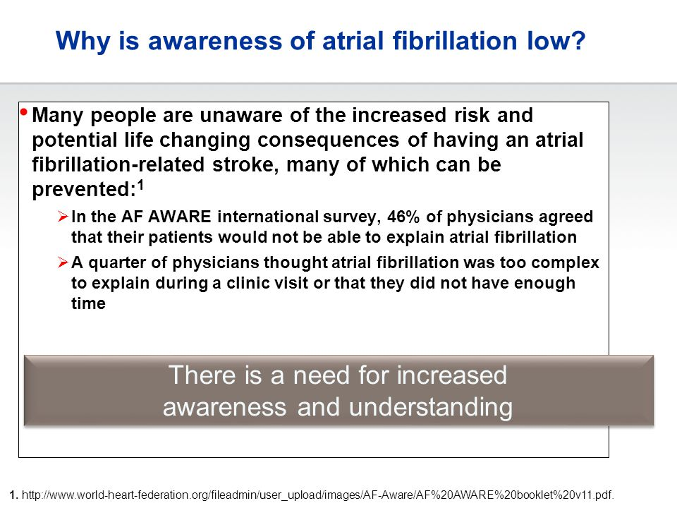 Why is awareness of atrial fibrillation low