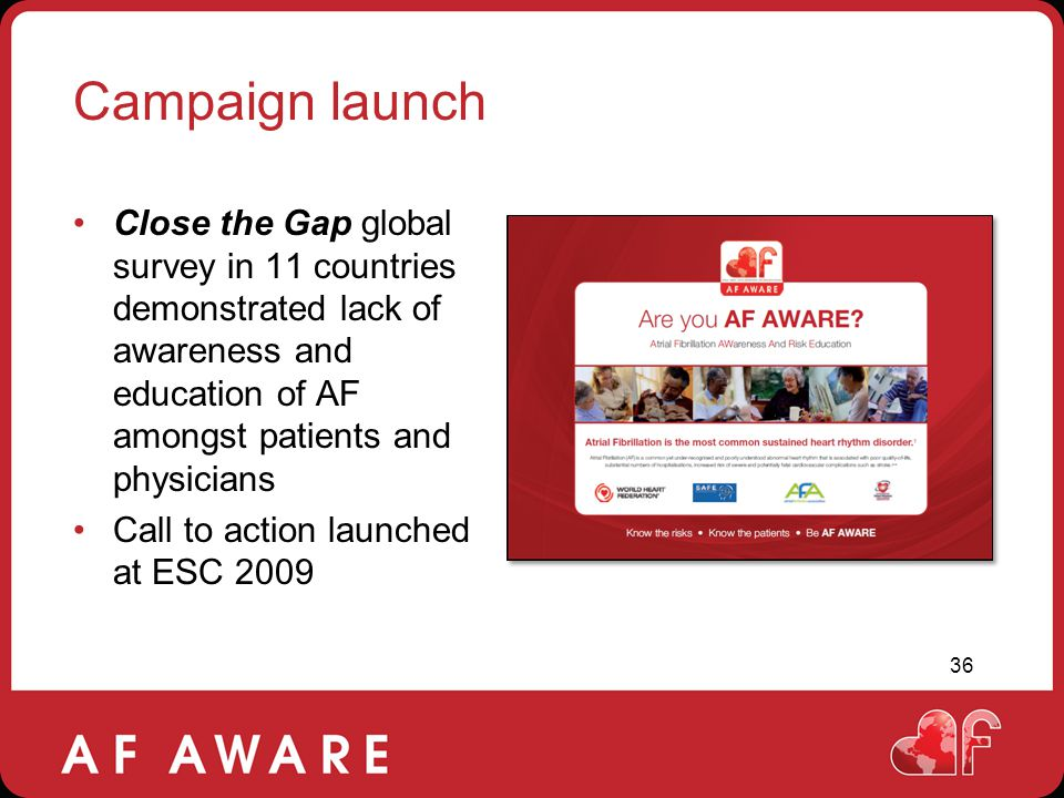 Campaign launch Close the Gap global survey in 11 countries demonstrated lack of awareness and education of AF amongst patients and physicians.